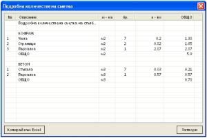 Таблица с подробните количествени сметки.