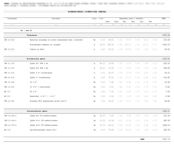 Справка - преки - допълнителни разходи