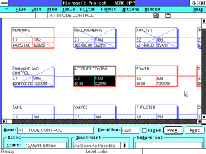 Microsoft Project 1.0, Network Diagram